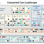 What's behind the push for autonomous cars?
